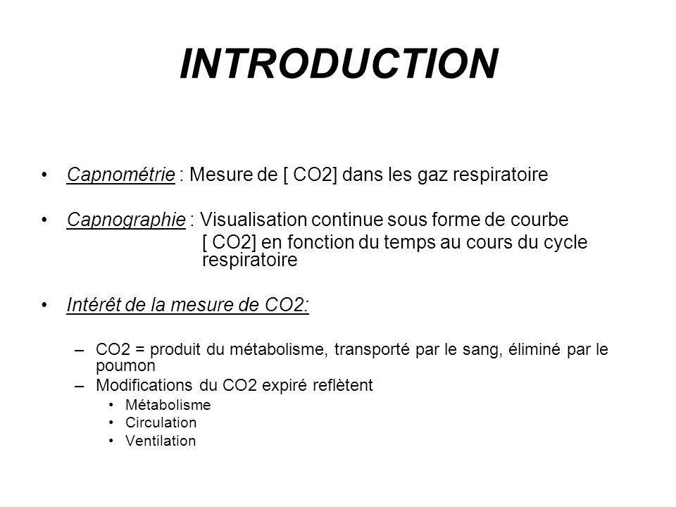 INTRODUCTION Capnométrie : Mesure de [ CO2] dans les gaz respiratoire